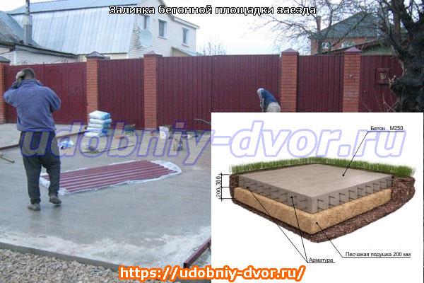 Стоянка для автомобиля на даче с бетонным основанием